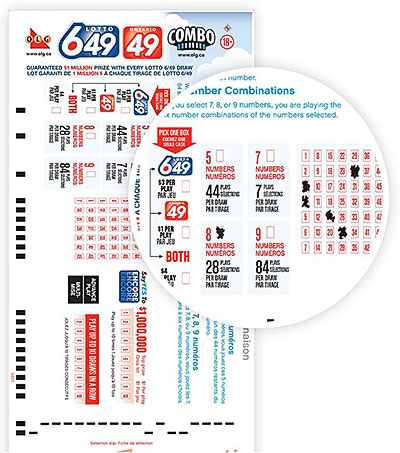 Lotto 649 Cost