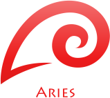 Aries (March 21 — April 19)